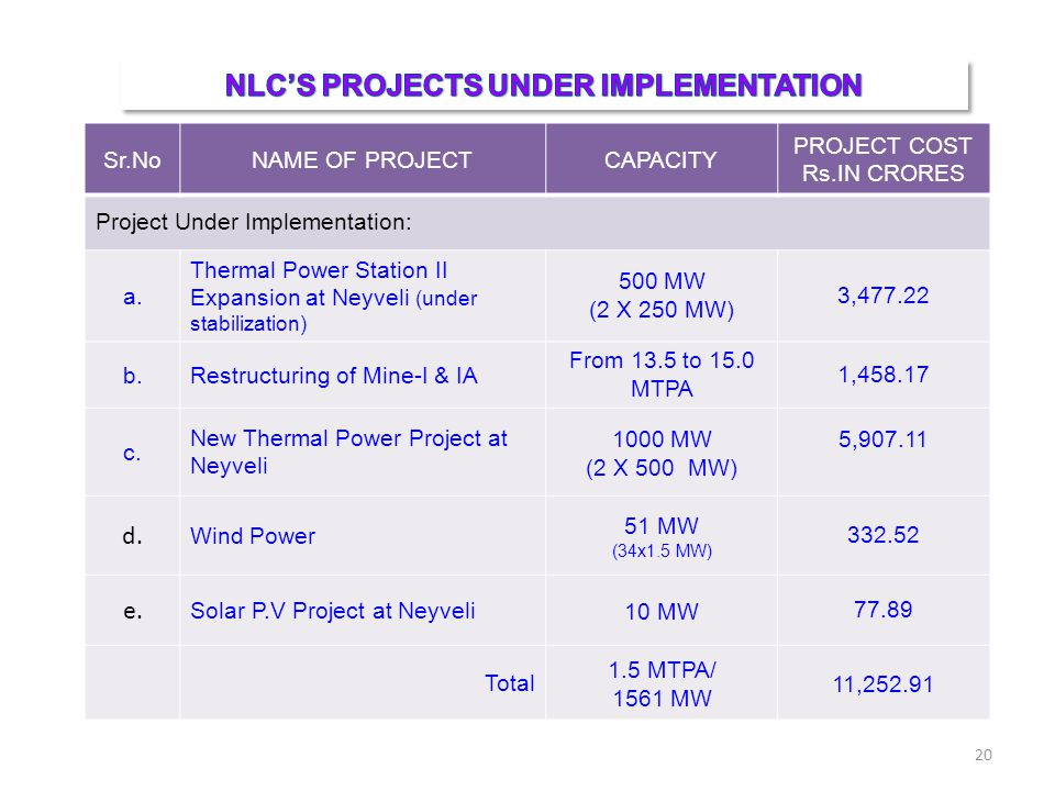 NLC'S PROJECTS UNDER IMPLEMENTATION