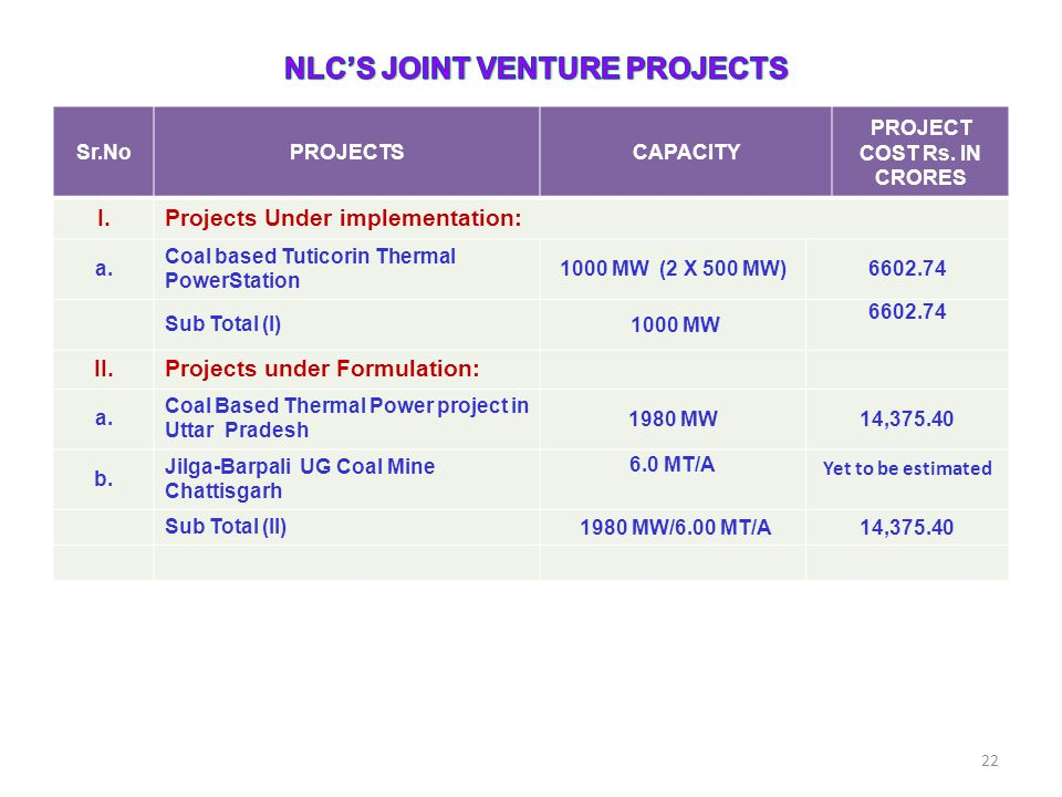 PROJECT COST Rs. IN CRORES