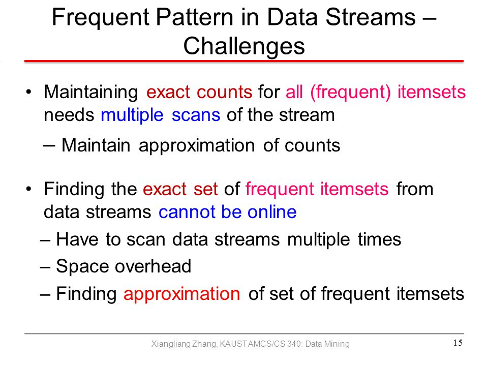 Frequent Pattern in Data Streams – Challenges