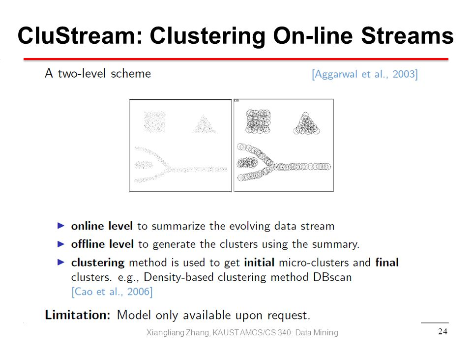 CluStream: Clustering On-line Streams