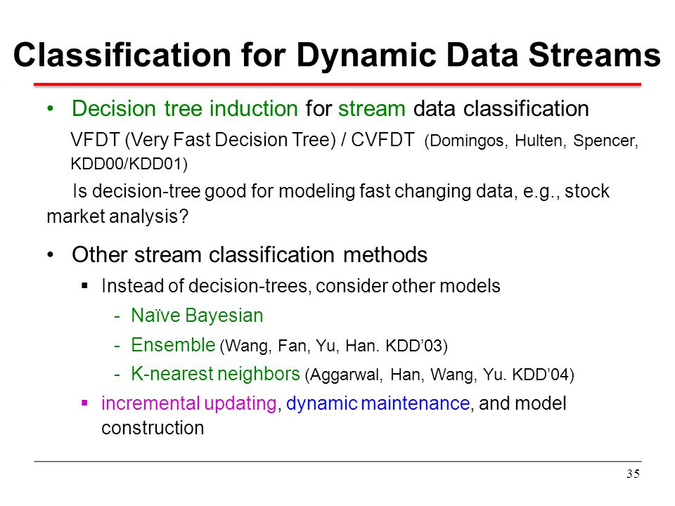 Classification for Dynamic Data Streams