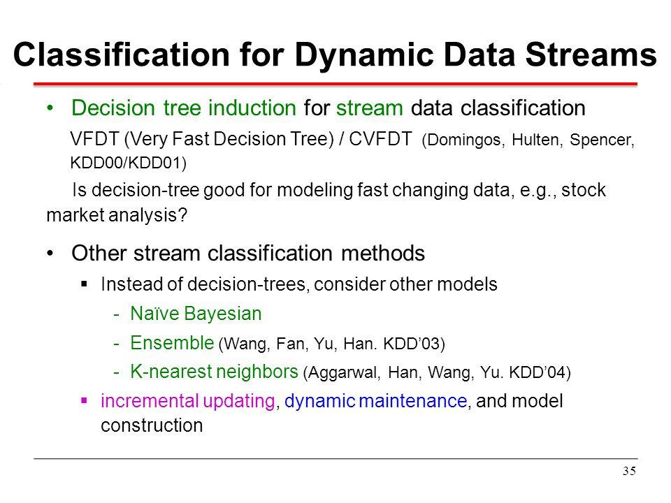 Classification for Dynamic Data Streams