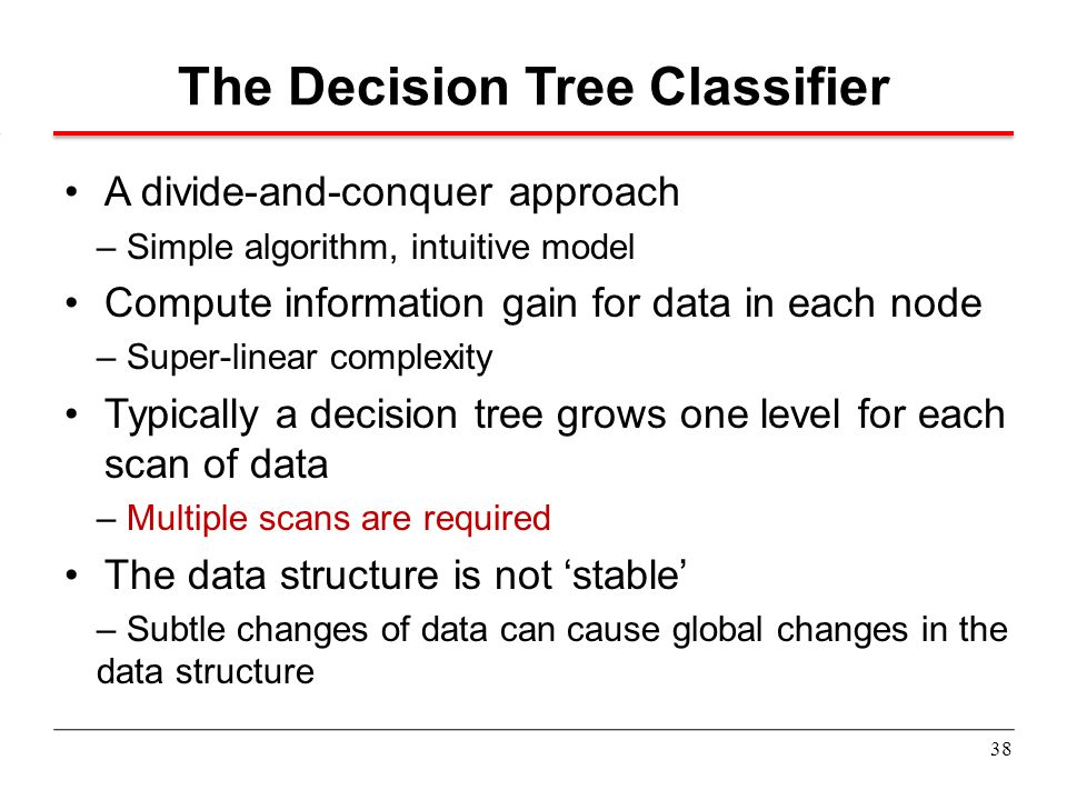 The Decision Tree Classifier