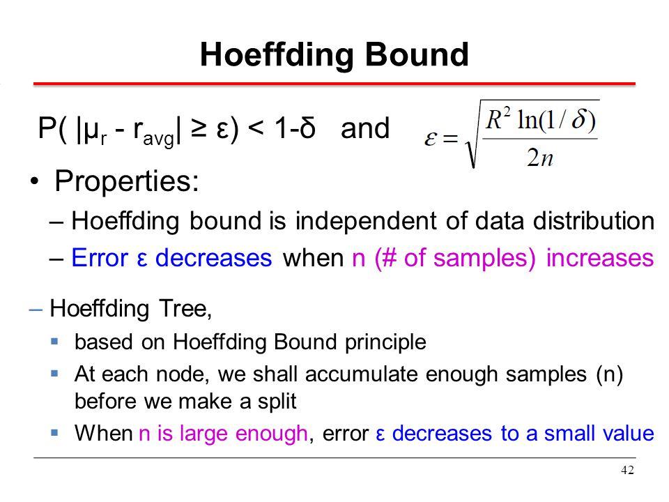 Hoeffding Bound P( |μr - ravg| ≥ ε) < 1-δ and Properties: