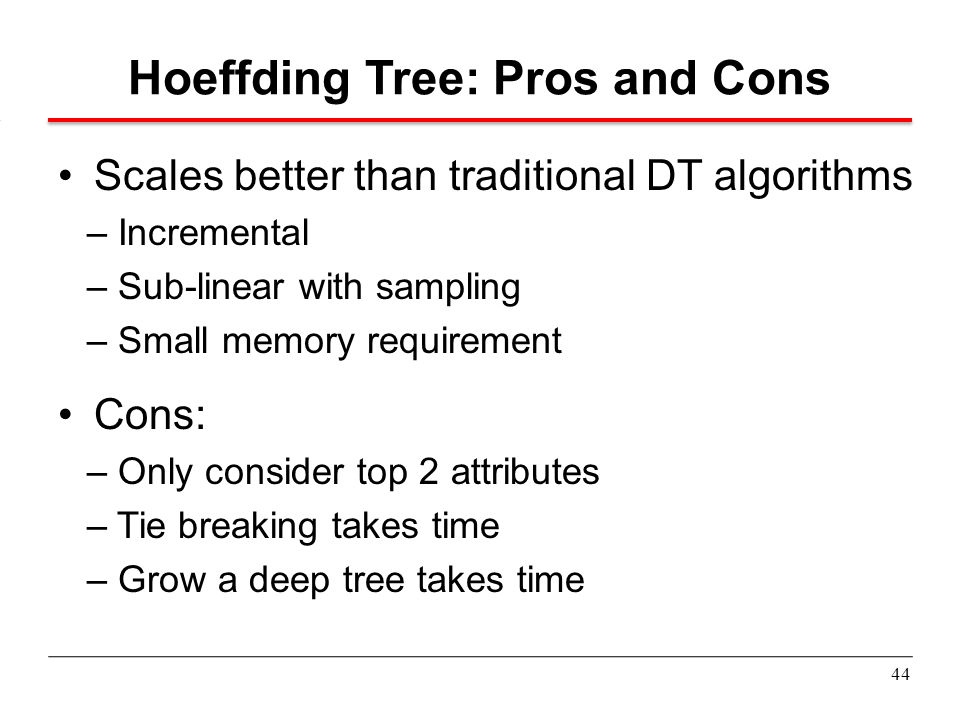 Hoeffding Tree: Pros and Cons