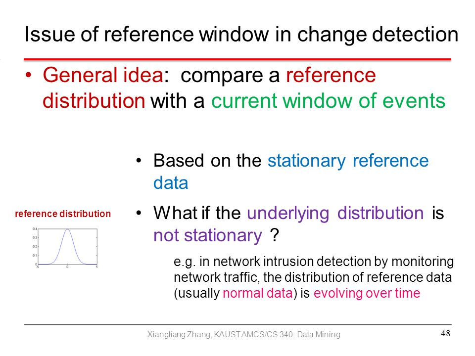 Issue of reference window in change detection