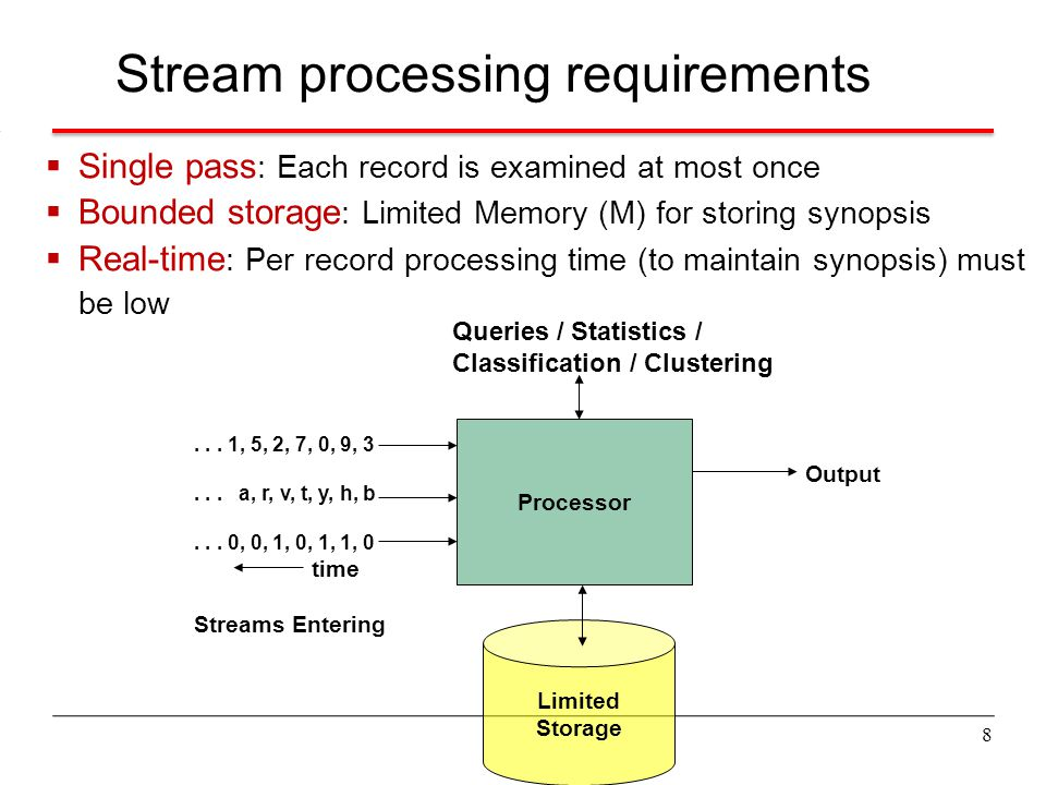 Stream processing requirements