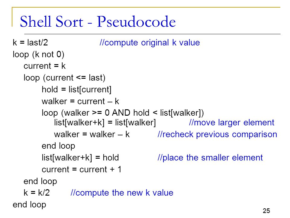 Shell Sort - Pseudocode