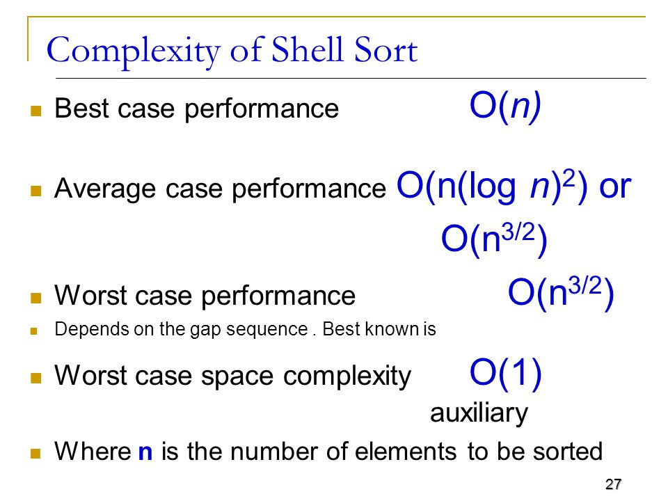 Complexity of Shell Sort
