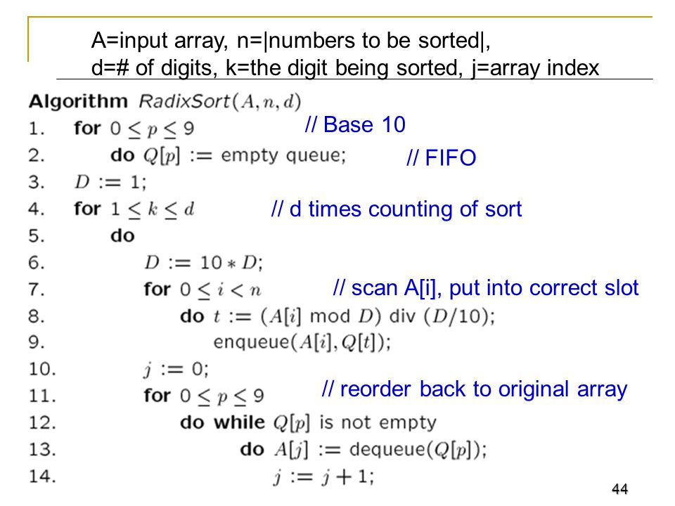 A=input array, n=|numbers to be sorted|,