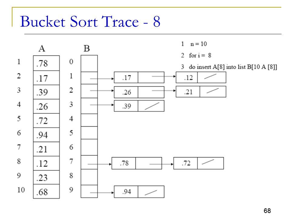 Bucket Sort Trace - 8