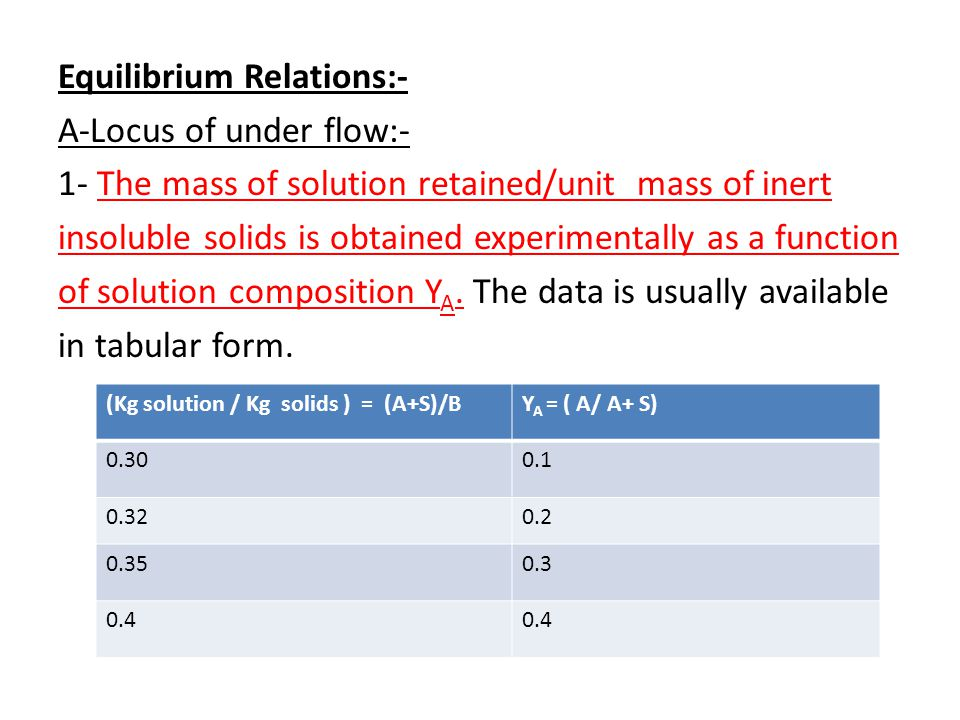 Equilibrium Relations:- A-Locus of under flow:- 1- The mass of solution retained/unit mass of inert insoluble solids is obtained experimentally as a function of solution composition YA. The data is usually available in tabular form.