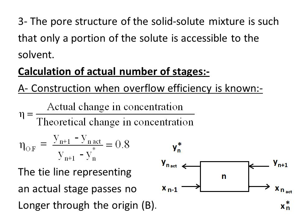 3- The pore structure of the solid-solute mixture is such that only a portion of the solute is accessible to the solvent.