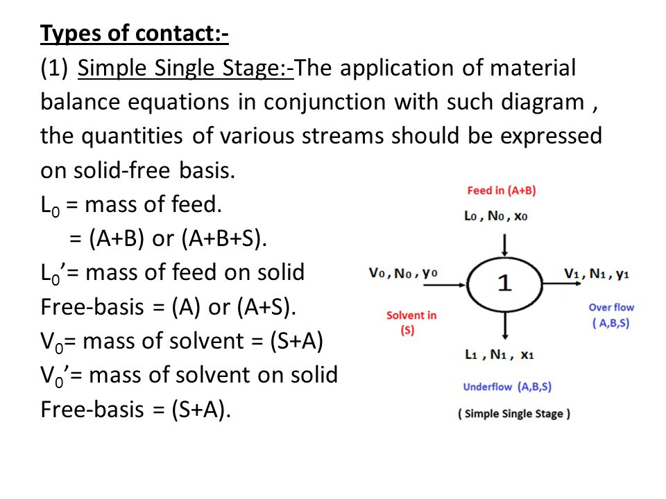 Types of contact:- Simple Single Stage:-The application of material. balance equations in conjunction with such diagram ,