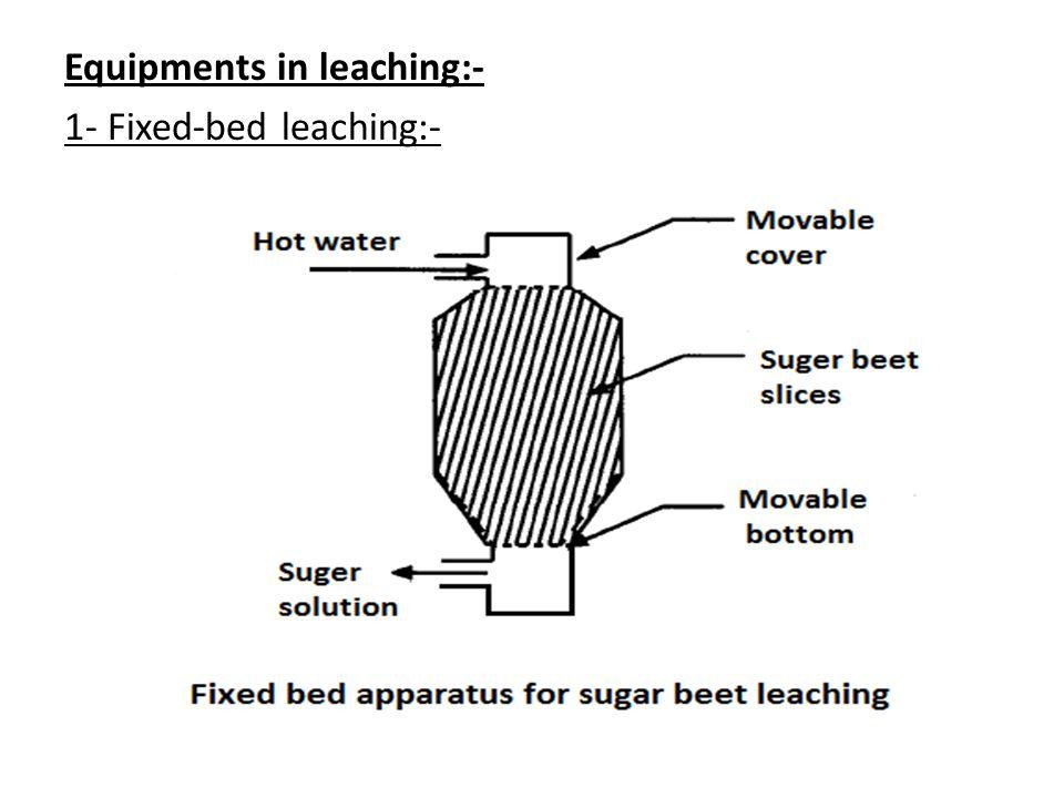 Equipments in leaching:- 1- Fixed-bed leaching:-