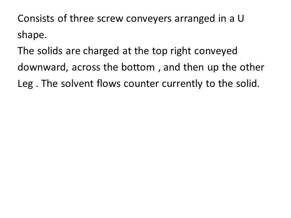 Consists of three screw conveyers arranged in a U shape