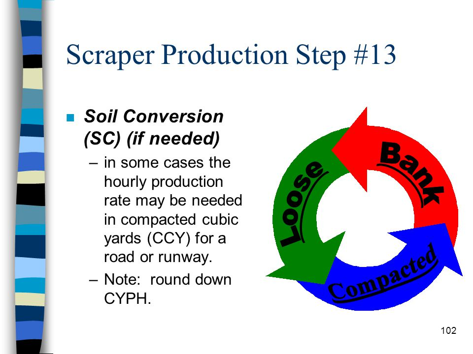Scraper Production Step #13