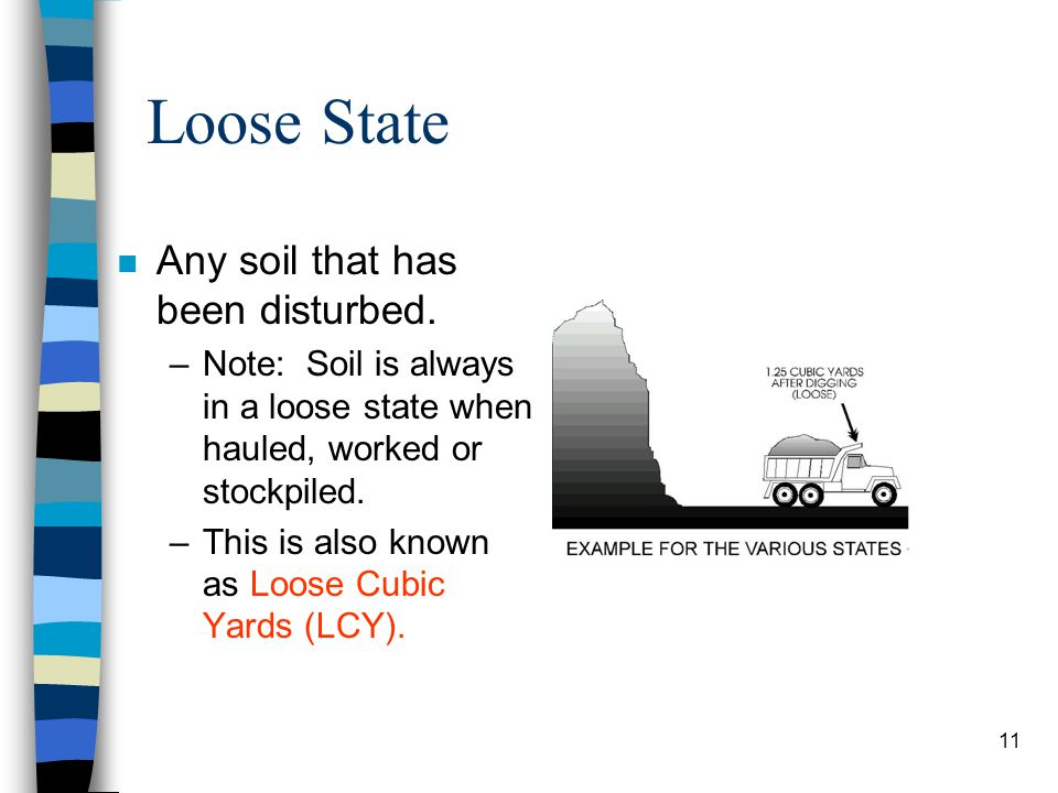 Loose State Any soil that has been disturbed.