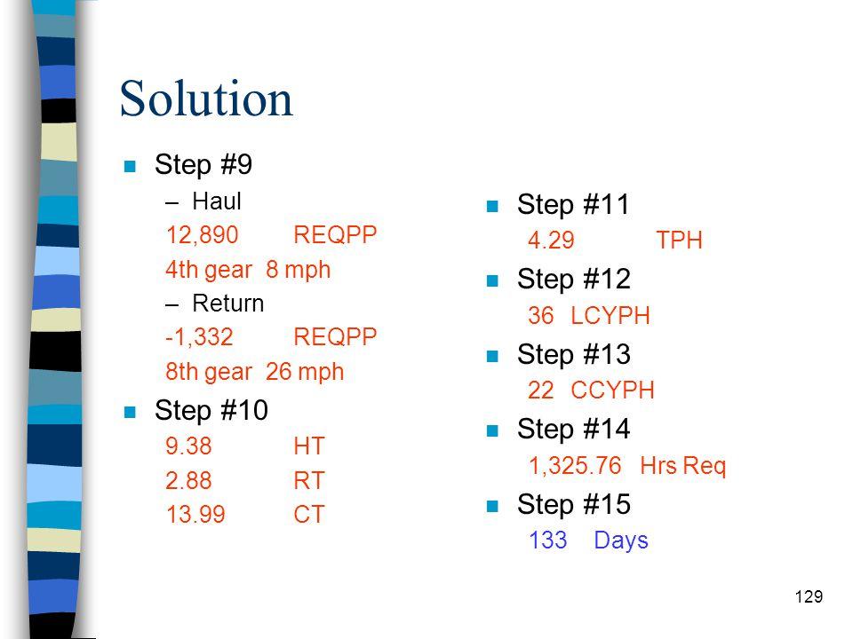 Solution Step #9 Step #11 Step #12 Step #13 Step #10 Step #14 Step #15