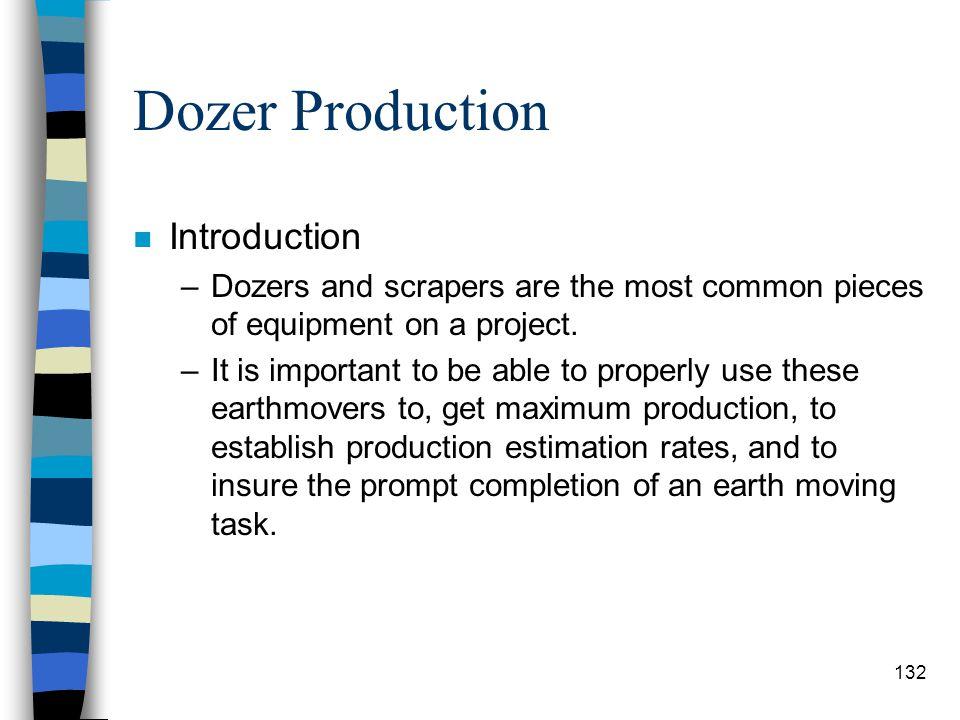 Dozer Production Introduction
