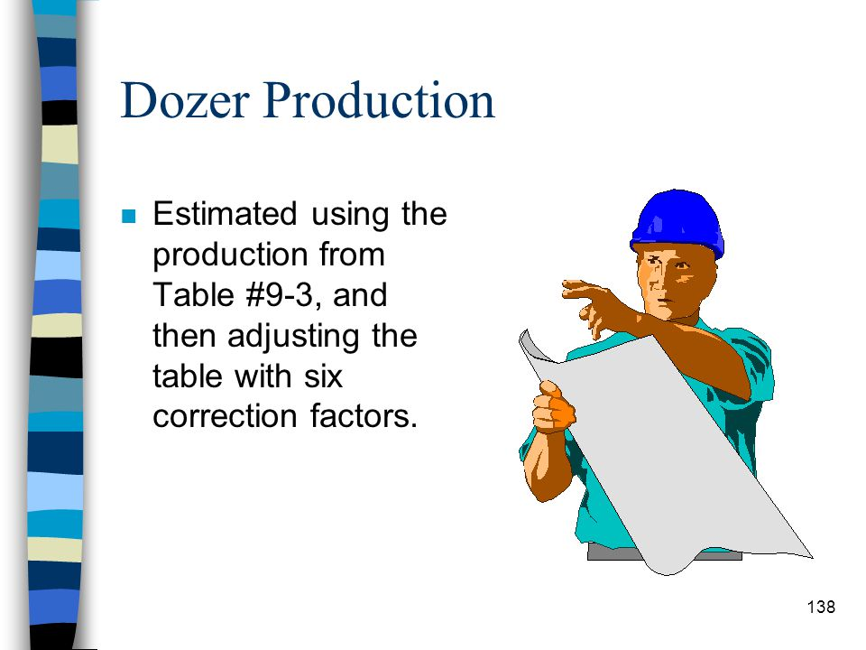 Dozer Production Estimated using the production from Table #9-3, and then adjusting the table with six correction factors.