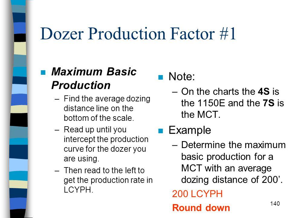 Dozer Production Factor #1