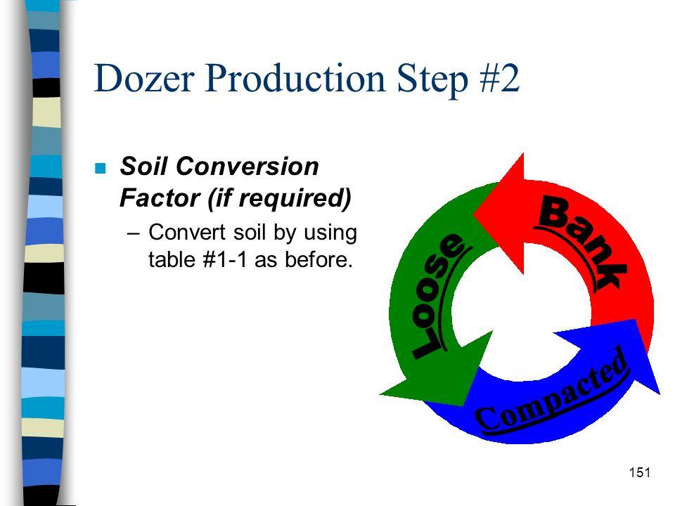 Dozer Production Step #2