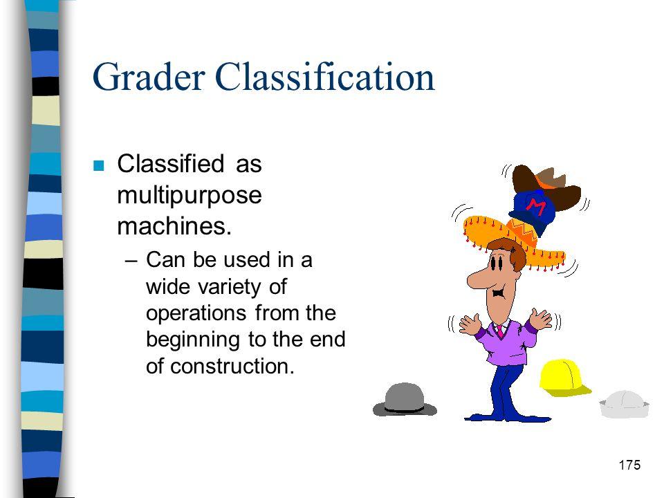 Grader Classification