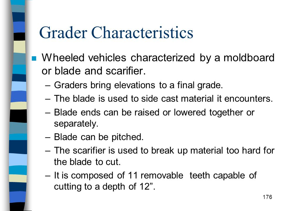 Grader Characteristics