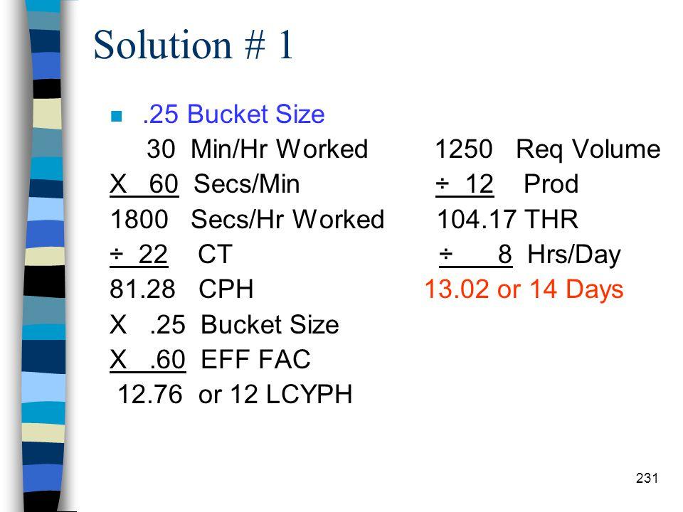 Solution # 1 .25 Bucket Size 30 Min/Hr Worked 1250 Req Volume