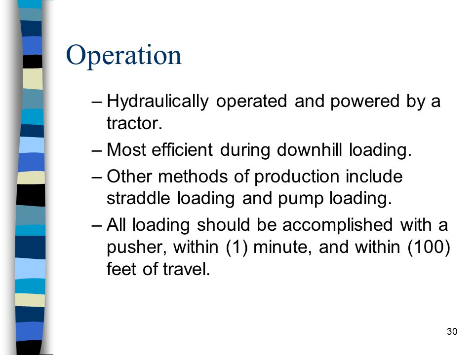 Operation Hydraulically operated and powered by a tractor.