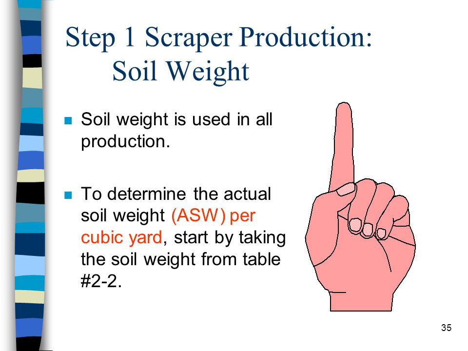 Step 1 Scraper Production: Soil Weight
