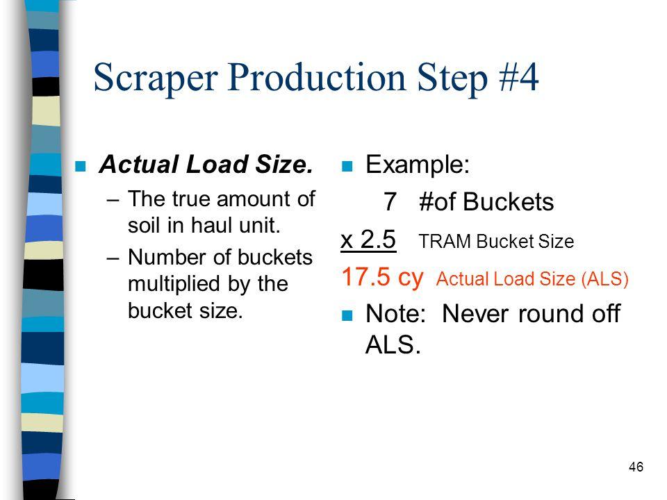 Scraper Production Step #4
