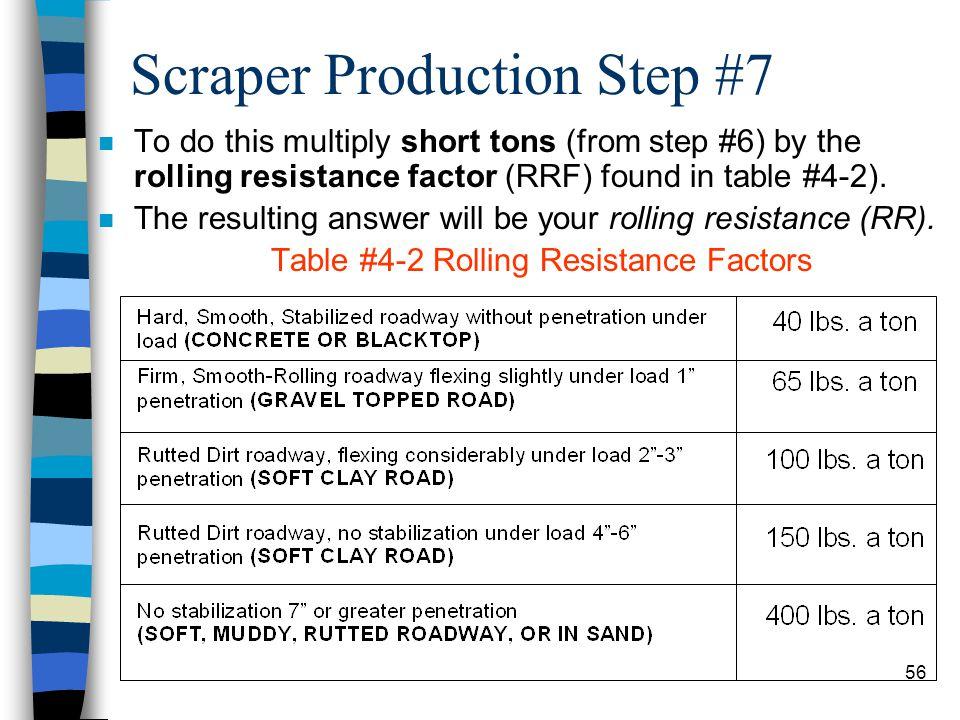 Scraper Production Step #7