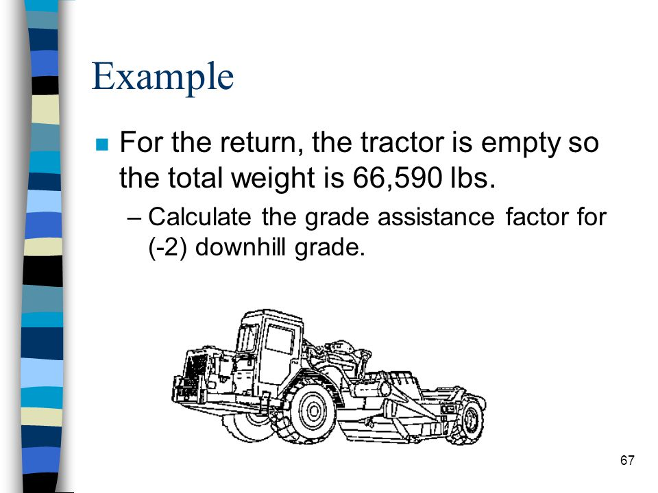Example For the return, the tractor is empty so the total weight is 66,590 lbs.