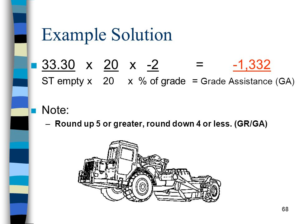 Example Solution 33.30 x 20 x -2 = -1,332 Note: