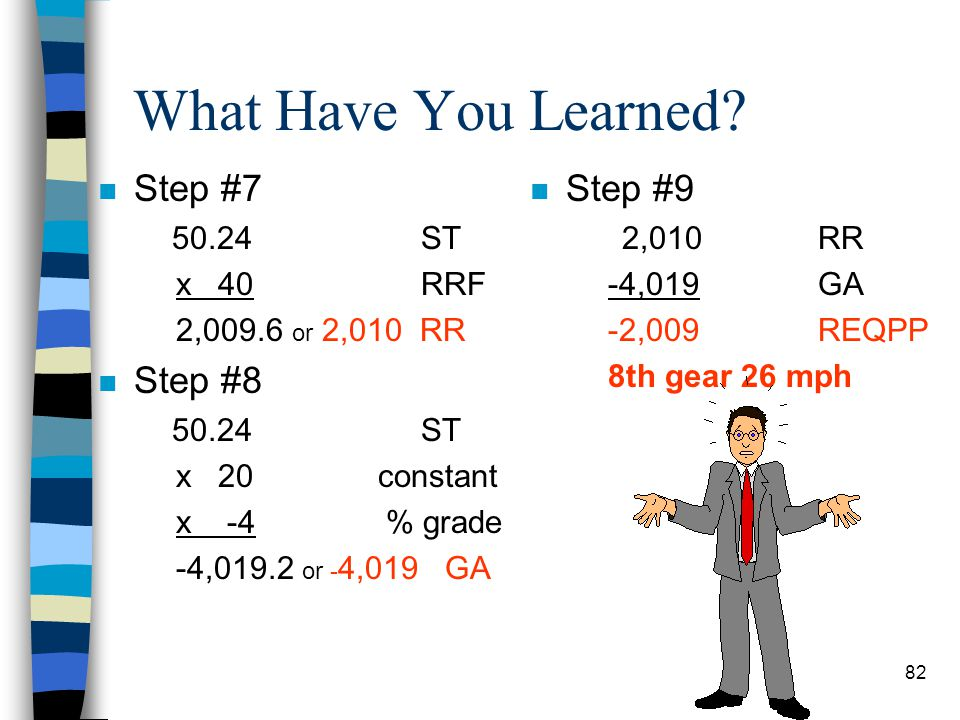 What Have You Learned Step #7 Step #8 Step #9 50.24 ST x 40 RRF