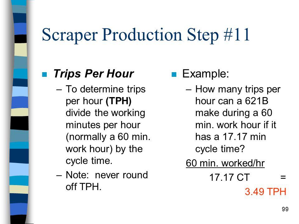 Scraper Production Step #11