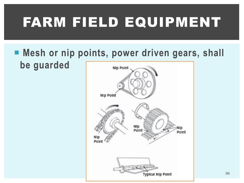 Farm Field Equipment Mesh or nip points, power driven gears, shall be guarded