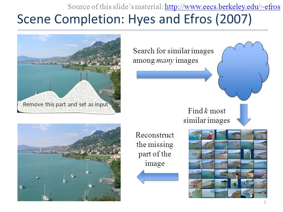 Scene Completion: Hyes and Efros (2007)