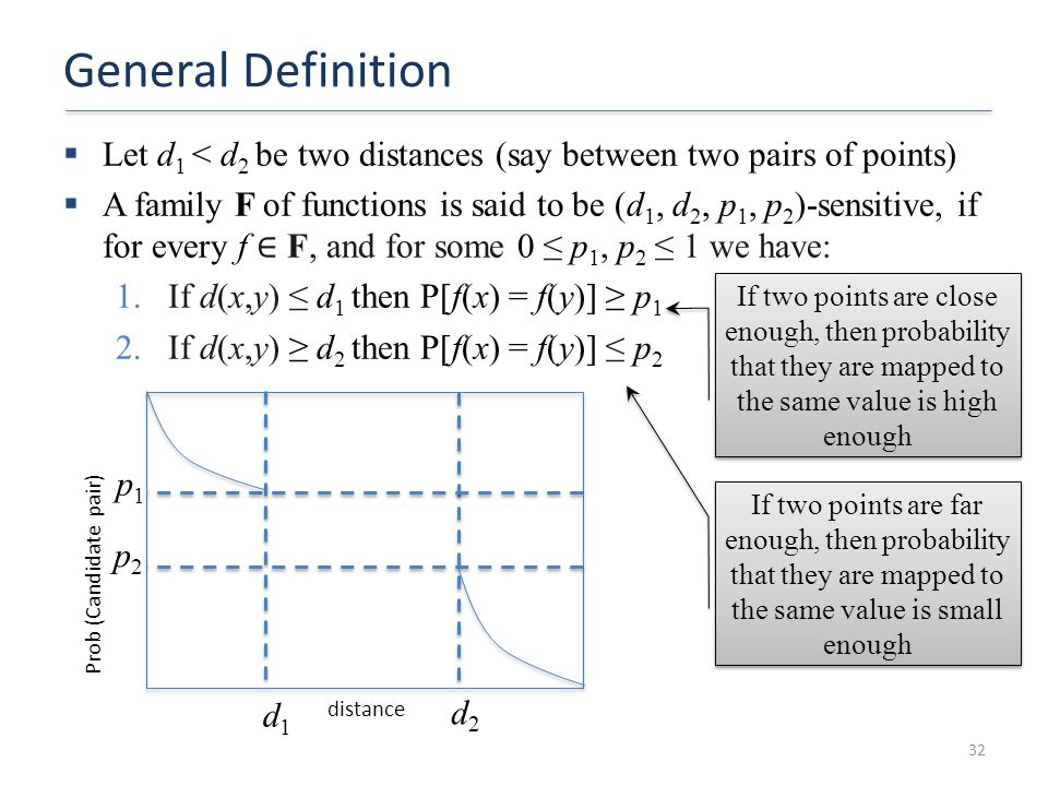 General Definition Let d1 < d2 be two distances (say between two pairs of points)
