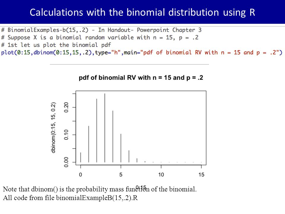 Calculations with the binomial distribution using R