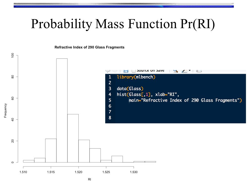 Probability Mass Function Pr(RI)