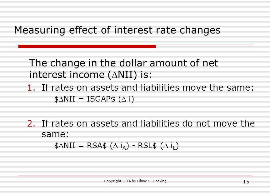 Measuring effect of interest rate changes