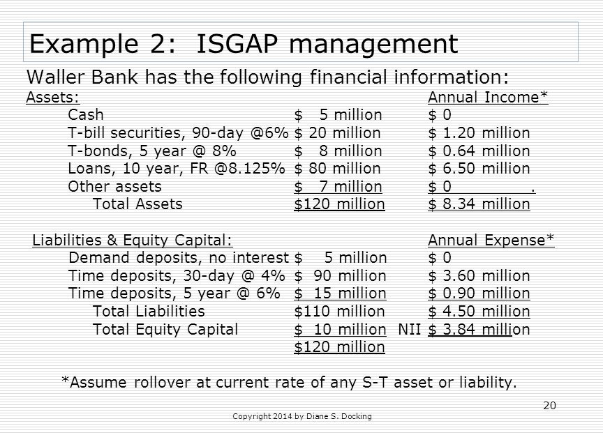 Example 2: ISGAP management
