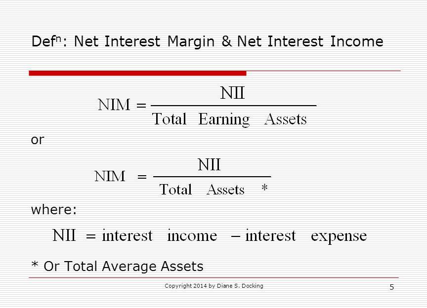 Defn: Net Interest Margin & Net Interest Income