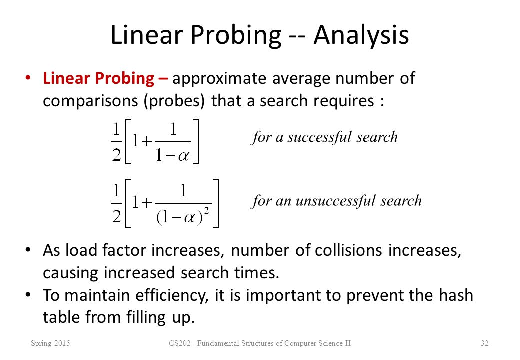 Linear Probing -- Analysis