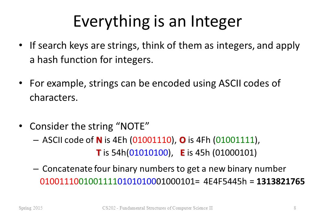 Everything is an Integer