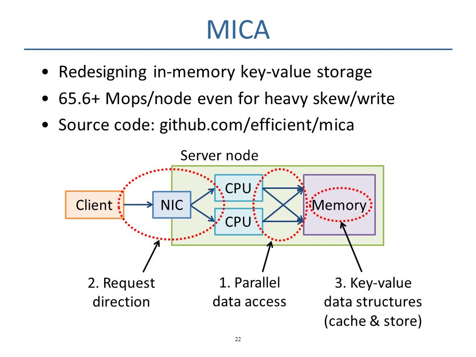3. Key-value data structures (cache & store)