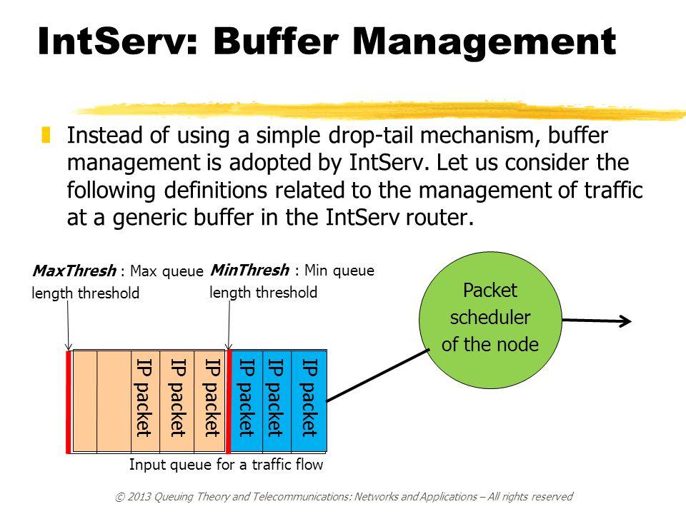 IntServ: Buffer Management